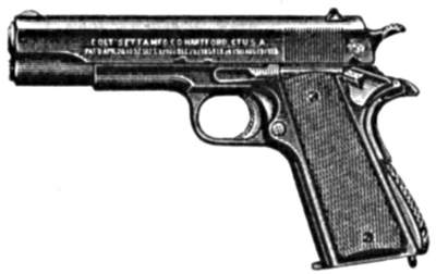 45  Automatic Colt Government