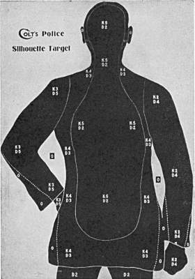 Colt Silhouette Police Target