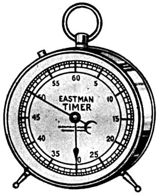 Eastman Timer to time dry fire practice