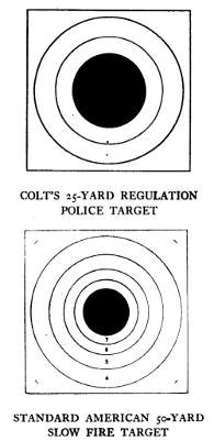 Pistol Targets Slow Fire for handgun target shooting