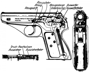 Mauser HSc drawing