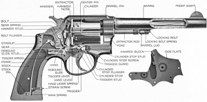 S&W Diagram Schematic