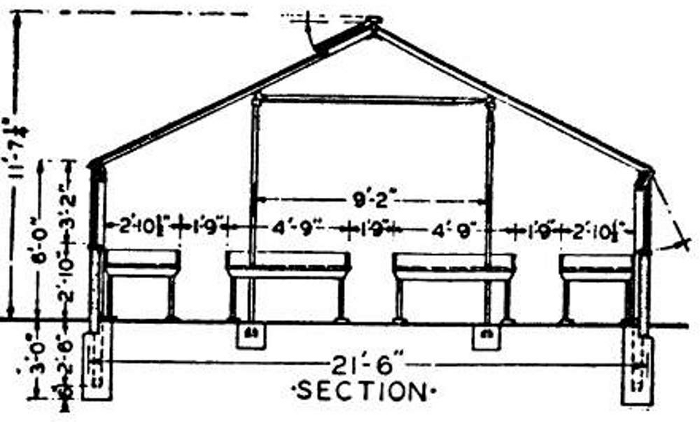 Standard Greenhouse section 2