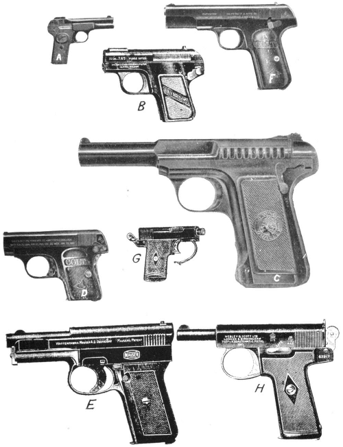 pocket automatic pistols