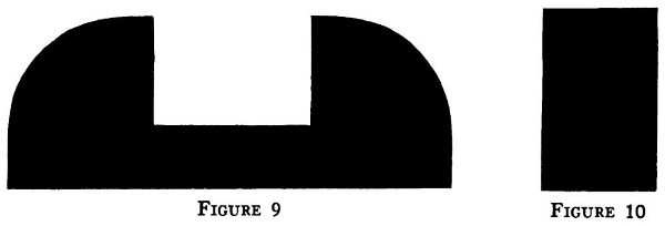 sight alignment figure 9 and 10