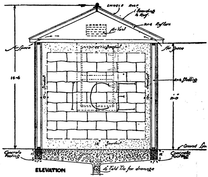 standard type of ice house