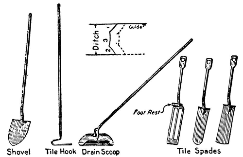 tools for digging drainage ditches