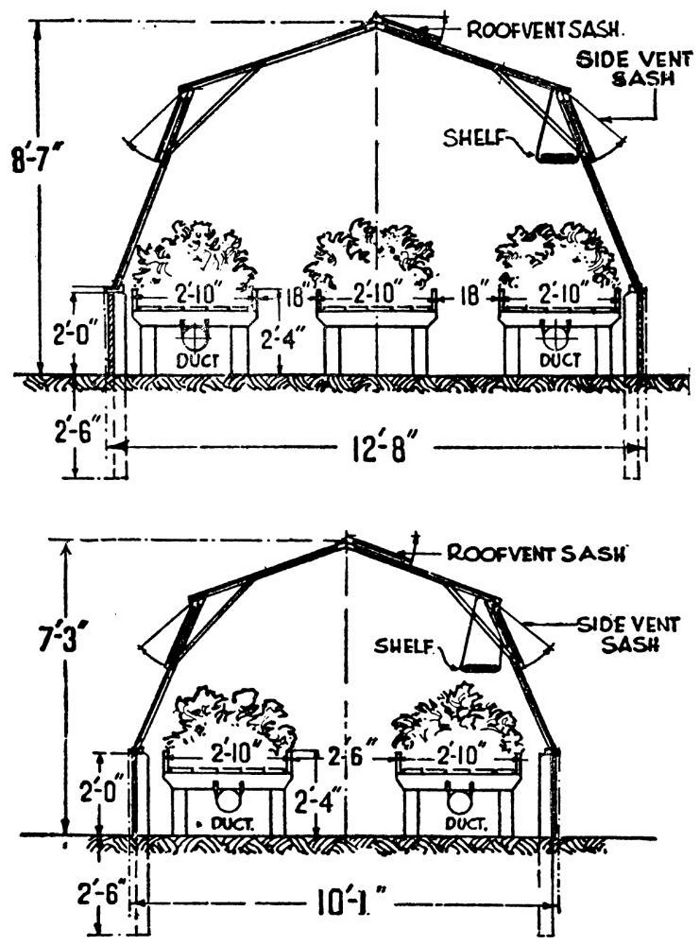 typical pre-assembled greenhouse